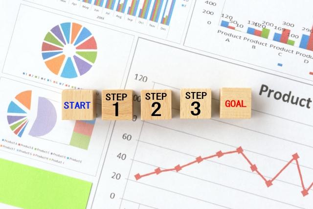 企画・管理職での転職を目指す人材の特徴